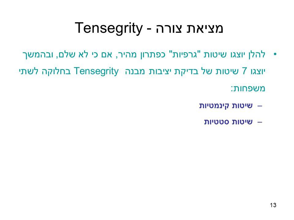 13 מציאת צורה - Tensegrity להלן יוצגו שיטות