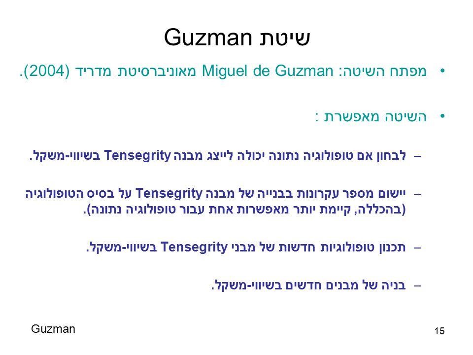 15 שיטת Guzman מפתח השיטה: Miguel de Guzman מאוניברסיטת מדריד (2004). השיטה מאפשרת : –לבחון אם טופולוגיה נתונה יכולה לייצג מבנה Tensegrity בשיווי-משקל