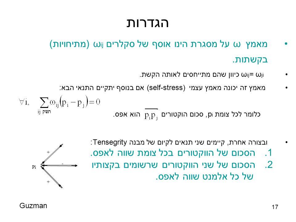 17 הגדרות מאמץ ω על מסגרת הינו אוסף של סקלרים ω ij (מתיחויות) בקשתות. ω ij = ω ji כיוון שהם מתייחסים לאותה הקשת. מאמץ זה יכונה מאמץ עצמי (self-stress)