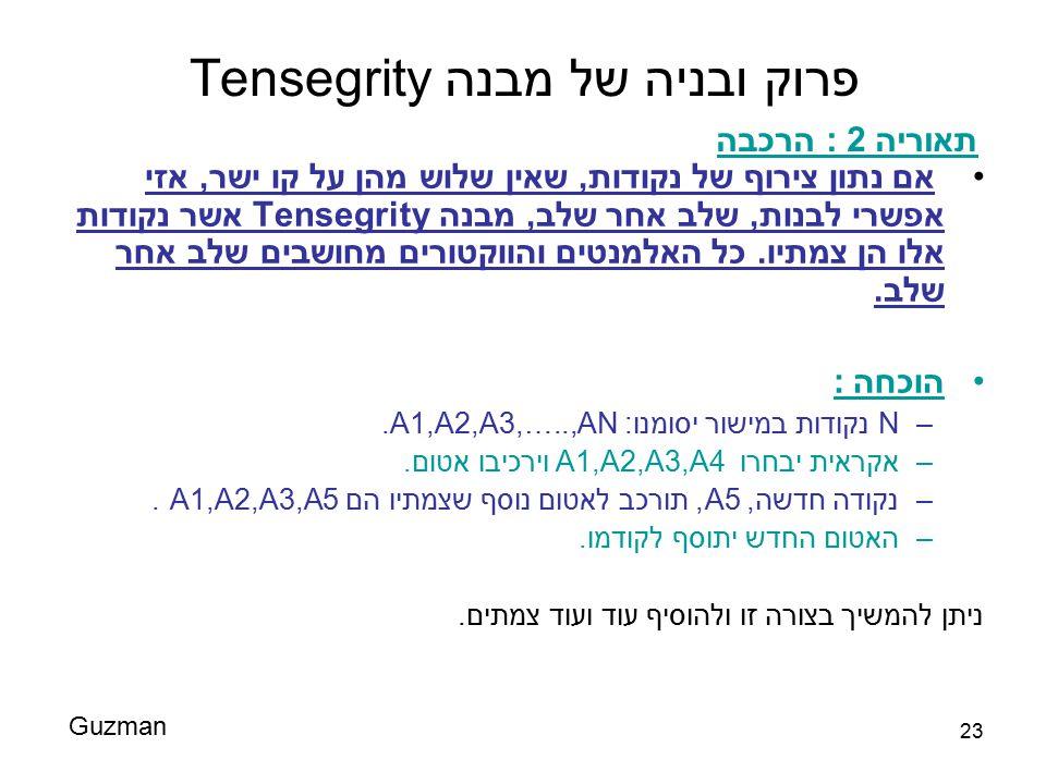 23 פרוק ובניה של מבנה Tensegrity אם נתון צירוף של נקודות, שאין שלוש מהן על קו ישר, אזי אפשרי לבנות, שלב אחר שלב, מבנה Tensegrity אשר נקודות אלו הן צמת