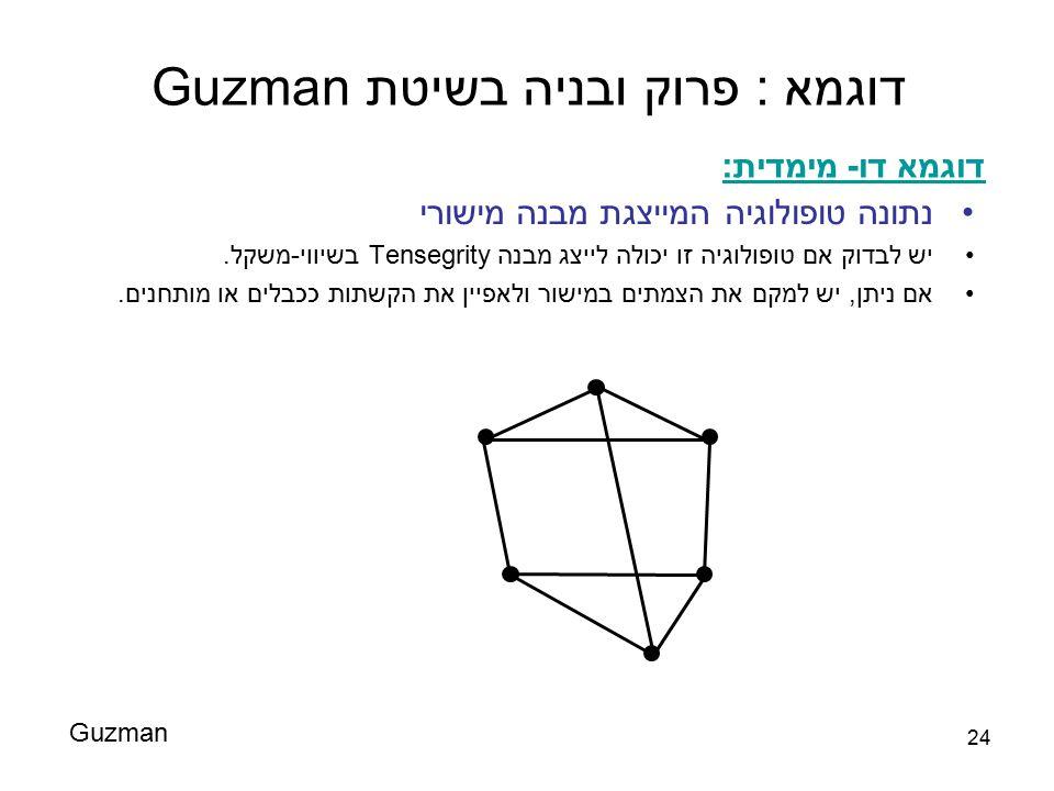 24 דוגמא : פרוק ובניה בשיטת Guzman נתונה טופולוגיה המייצגת מבנה מישורי יש לבדוק אם טופולוגיה זו יכולה לייצג מבנה Tensegrity בשיווי-משקל. אם ניתן, יש ל