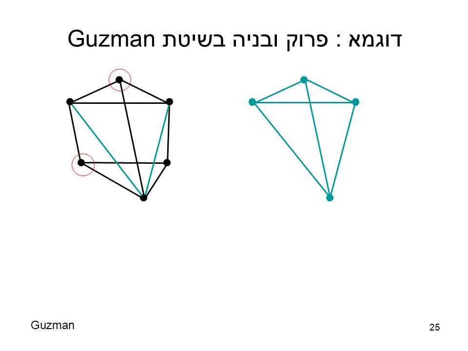 25 דוגמא : פרוק ובניה בשיטת Guzman Guzman