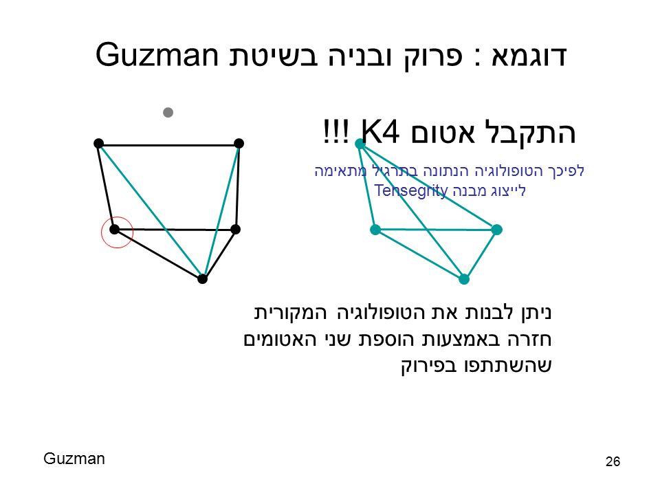 26 Guzman התקבל אטום K4 !!! לפיכך הטופולוגיה הנתונה בתרגיל מתאימה לייצוג מבנה Tensegrity ניתן לבנות את הטופולוגיה המקורית חזרה באמצעות הוספת שני האטומ