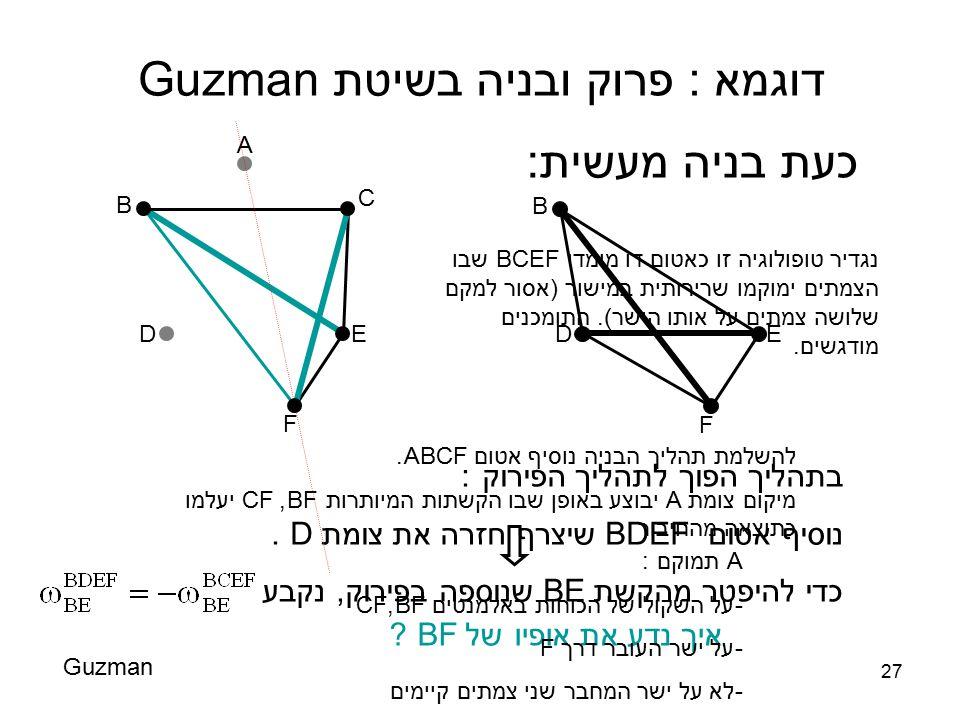 27 Guzman כעת בניה מעשית: נגדיר טופולוגיה זו כאטום דו מימדי BCEF שבו הצמתים ימוקמו שרירותית במישור (אסור למקם שלושה צמתים על אותו הישר). התומכנים מודג