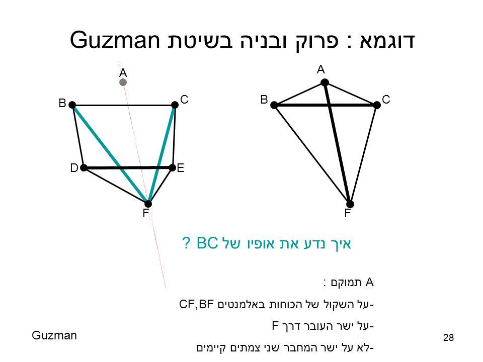 28 Guzman A B D C F E A F CB A תמוקם : -על השקול של הכוחות באלמנטים BF,CF -על ישר העובר דרך F -לא על ישר המחבר שני צמתים קיימים איך נדע את אופיו של BC