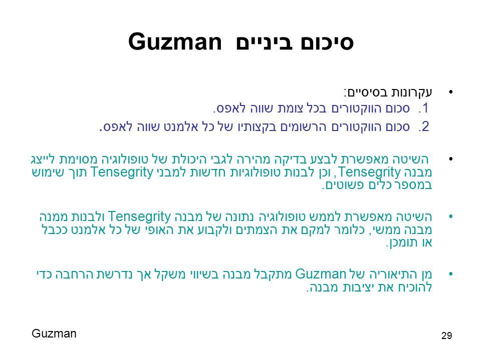29 סיכום ביניים Guzman עקרונות בסיסיים: 1.סכום הווקטורים בכל צומת שווה לאפס. 2.סכום הווקטורים הרשומים בקצותיו של כל אלמנט שווה לאפס. השיטה מאפשרת לבצע