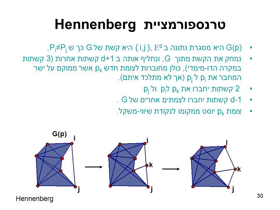 30 טרנספורמציית Hennenberg G(p) היא מסגרת נתונה ב  d }, i,j { היא קשת של G כך ש P i ≠P j. נמחק את הקשת מתוך G, ונחליף אותה ב d+1 קשתות אחרות (3 קשתות