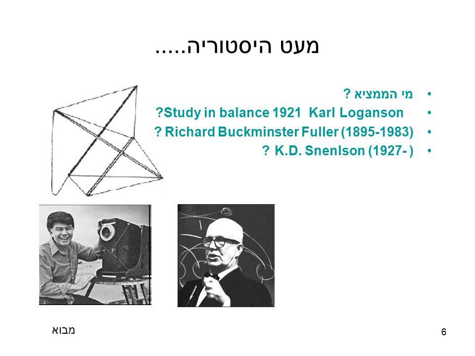 6 מעט היסטוריה..... מי הממציא ? Loganson Karl1921 Study in balance? Richard Buckminster Fuller (1895-1983) ? K.D. Snenlson (1927- ) ? מבוא