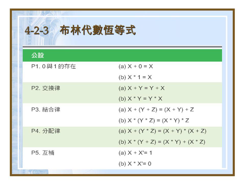 4-2-3 布林代數恆等式