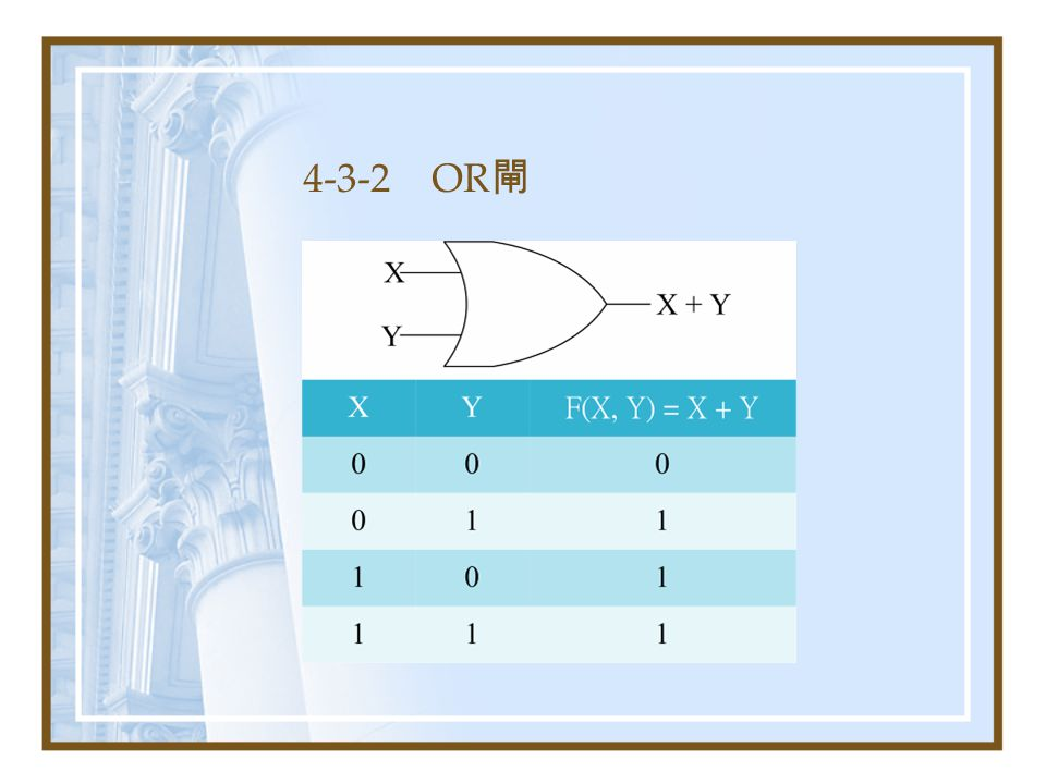4-3-2 OR 閘