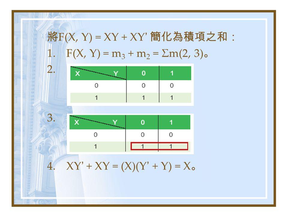 將 F(X, Y) = XY + XY ' 簡化為積項之和: 1.F(X, Y) = m 3 + m 2 = Σm(2, 3) 。 2.