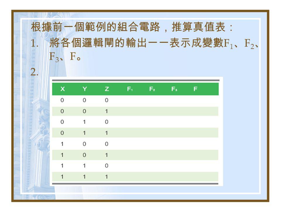 根據前一個範例的組合電路,推算真值表: 1. 將各個邏輯閘的輸出一一表示成變數 F 1 、 F 2 、 F 3 、 F 。 2.