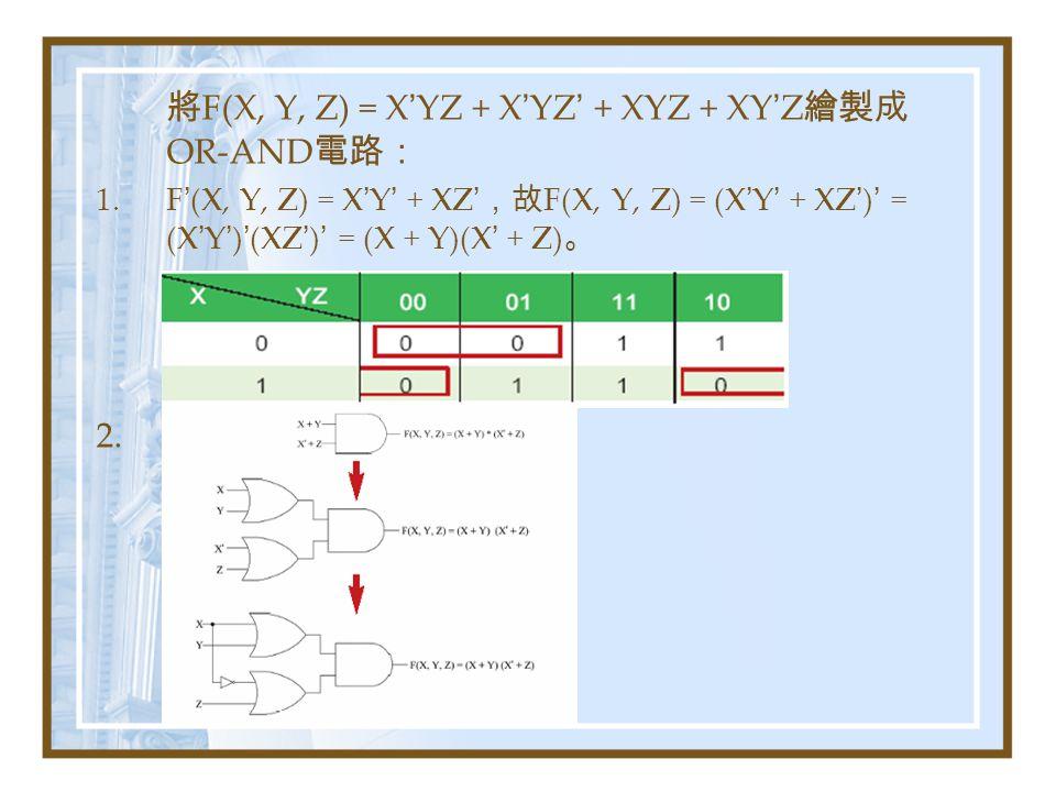 將 F(X, Y, Z) = X ' YZ + X ' YZ ' + XYZ + XY ' Z 繪製成 OR-AND 電路: 1.F ' (X, Y, Z) = X ' Y ' + XZ ' ,故 F(X, Y, Z) = (X ' Y ' + XZ ' ) ' = (X ' Y ' ) ' (XZ ' ) ' = (X + Y)(X ' + Z) 。 2.
