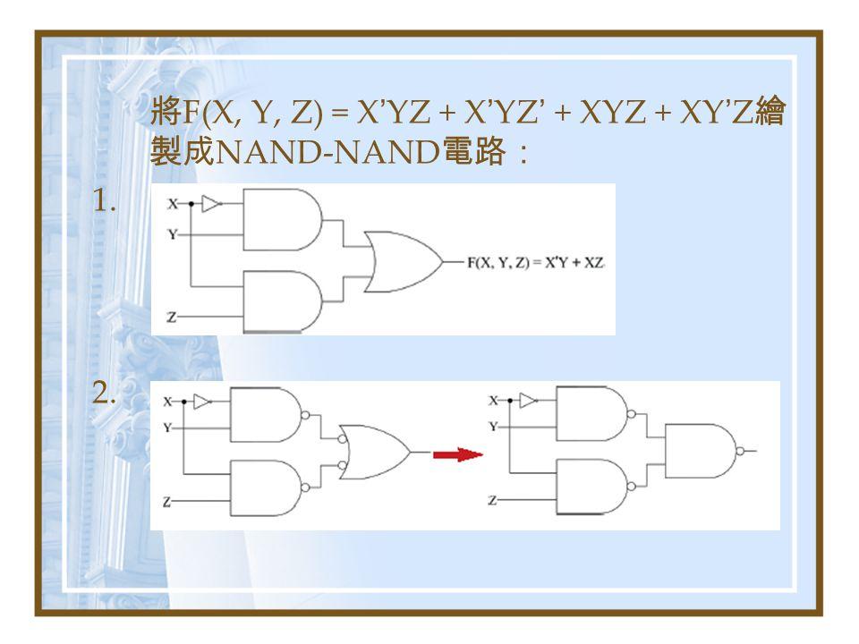 將 F(X, Y, Z) = X ' YZ + X ' YZ ' + XYZ + XY ' Z 繪 製成 NAND-NAND 電路: 1. 2.