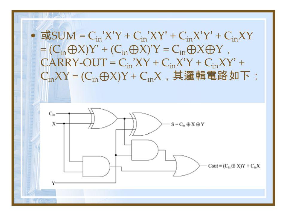 或 SUM = C in ' X ' Y + C in ' XY ' + C in X ' Y ' + C in XY = (C in ⊕ X)Y ' + (C in ⊕ X) ' Y = C in ⊕ X ⊕ Y , CARRY-OUT = C in ' XY + C in X ' Y + C in XY ' + C in XY = (C in ⊕ X)Y + C in X ,其邏輯電路如下: