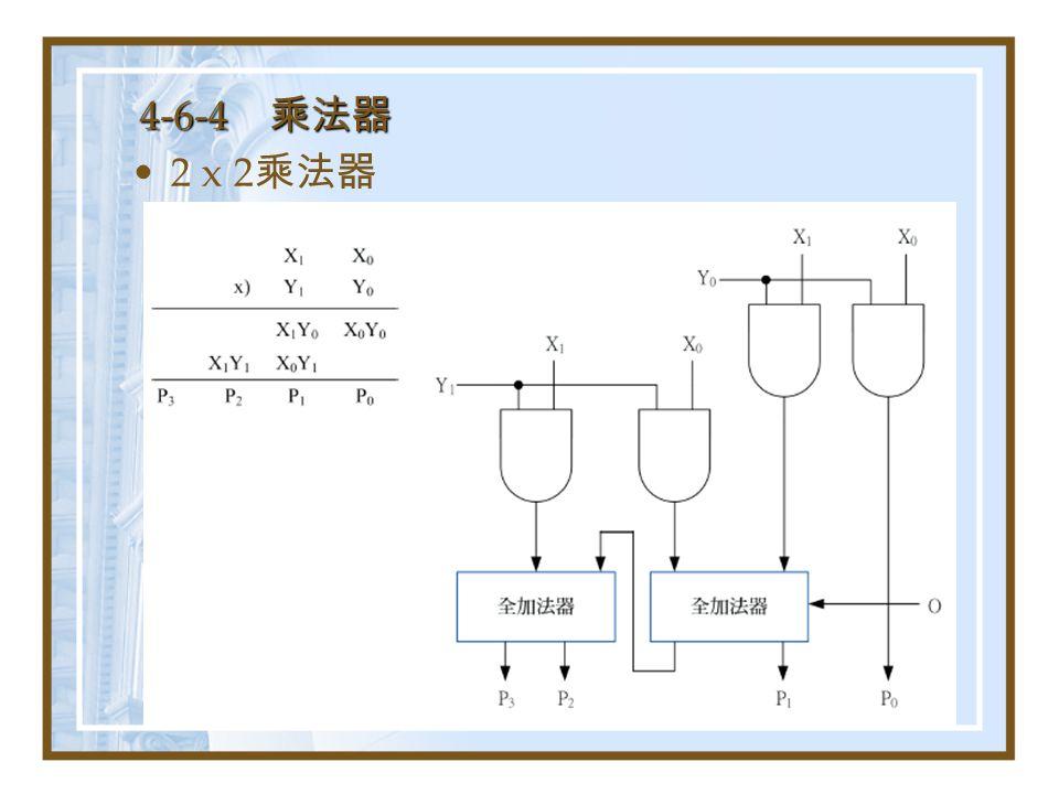 4-6-4 乘法器 2 x 2 乘法器