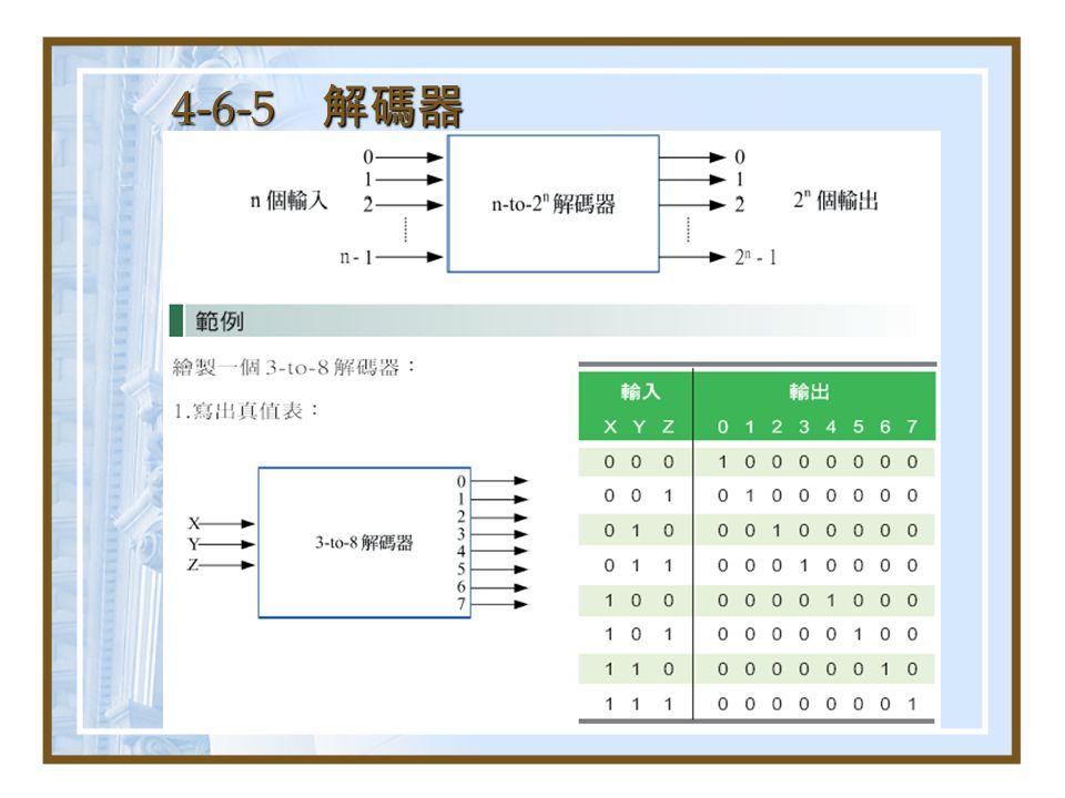 4-6-5 解碼器