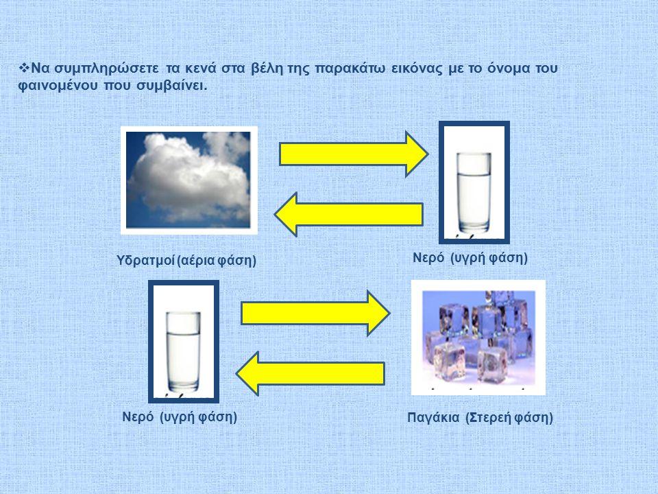 Να συμπληρώσετε τα κενά στα βέλη της παρακάτω εικόνας με το όνομα του φαινομένου που συμβαίνει. Υδρατμοί (αέρια φάση) Νερό (υγρή φάση) Παγάκια (Στερ