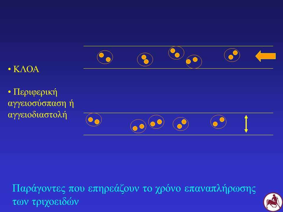 ΠΑΘΟΛΟΓΙΚΗ ΑΥΞΗΣΗ ΤΟΥ Χ.Ε.Τ.> 2 sec Αίτια: Μειωμένος ΚΛΟΑ (π.χ.
