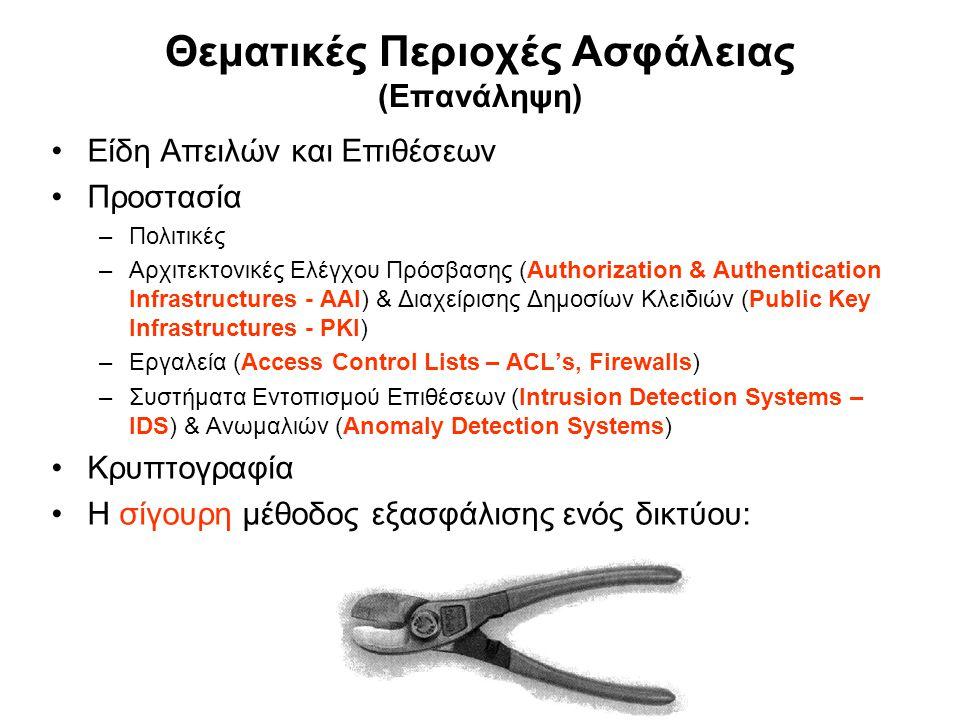 Θεματικές Περιοχές Ασφάλειας (Επανάληψη) Είδη Απειλών και Επιθέσεων Προστασία –Πολιτικές –Αρχιτεκτονικές Ελέγχου Πρόσβασης (Authorization & Authentication Infrastructures - ΑΑΙ) & Διαχείρισης Δημοσίων Κλειδιών (Public Key Infrastructures - PKI) –Εργαλεία (Access Control Lists – ACL's, Firewalls) –Συστήματα Εντοπισμού Επιθέσεων (Intrusion Detection Systems – IDS) & Ανωμαλιών (Anomaly Detection Systems) Κρυπτογραφία Η σίγουρη μέθοδος εξασφάλισης ενός δικτύου: