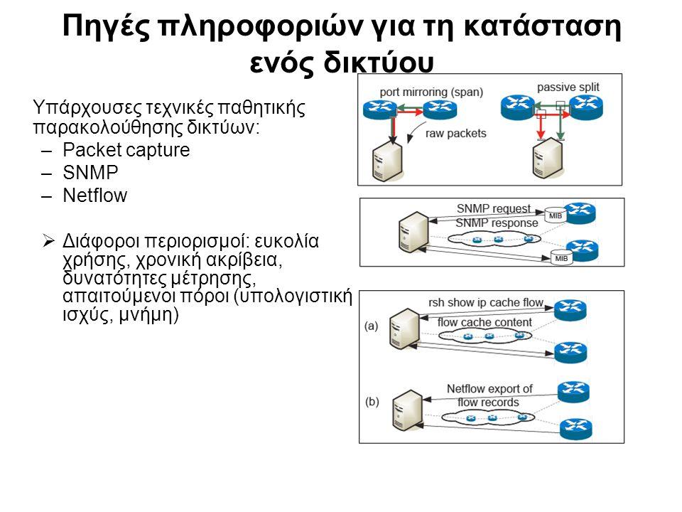 Πηγές πληροφοριών για τη κατάσταση ενός δικτύου Υπάρχουσες τεχνικές παθητικής παρακολούθησης δικτύων: –Packet capture –SNMP –Netflow  Διάφοροι περιορισμοί: ευκολία χρήσης, χρονική ακρίβεια, δυνατότητες μέτρησης, απαιτούμενοι πόροι (υπολογιστική ισχύς, μνήμη)