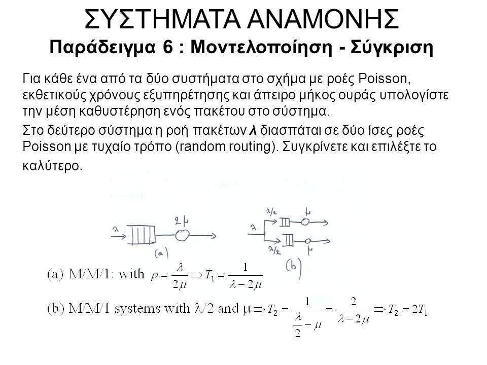 Για κάθε ένα από τα δύο συστήματα στο σχήμα με ροές Poisson, εκθετικούς χρόνους εξυπηρέτησης και άπειρο μήκος ουράς υπολογίστε την μέση καθυστέρηση ενός πακέτου στο σύστημα.