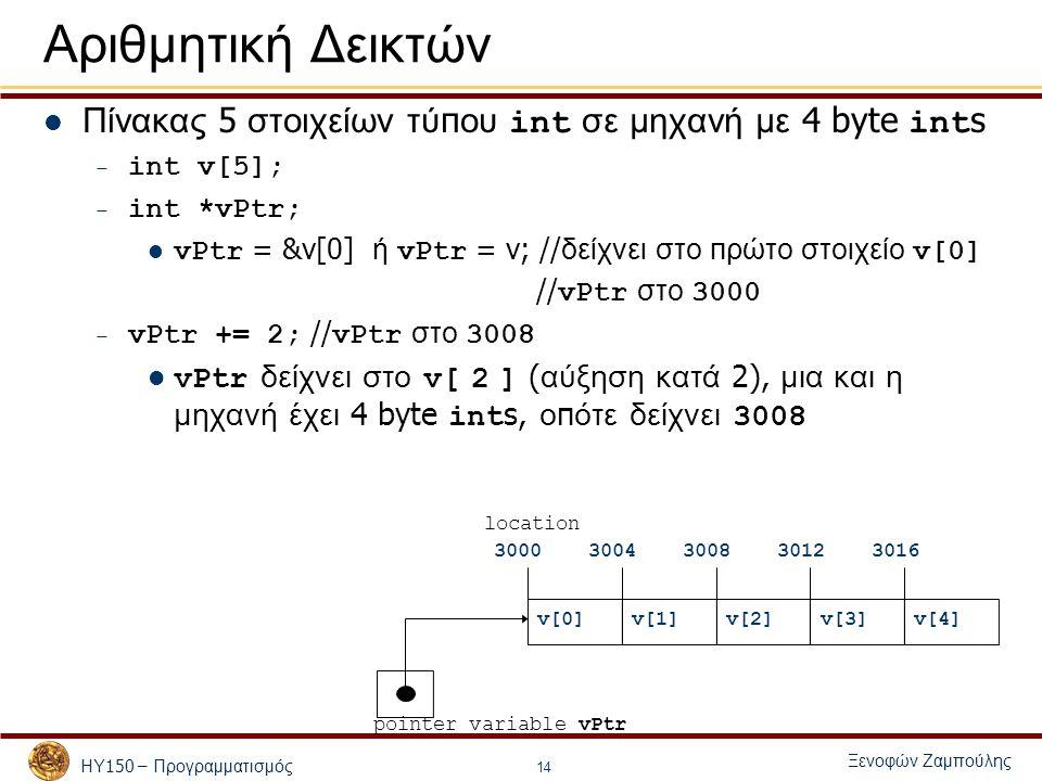 ΗΥ 150 – Προγραμματισμός Ξενοφών Ζαμπούλης 14 Αριθμητική Δεικτών Πίνακας 5 στοιχείων τύ π ου int σε μηχανή με 4 byte int s – int v[5]; – int *vPtr; vP