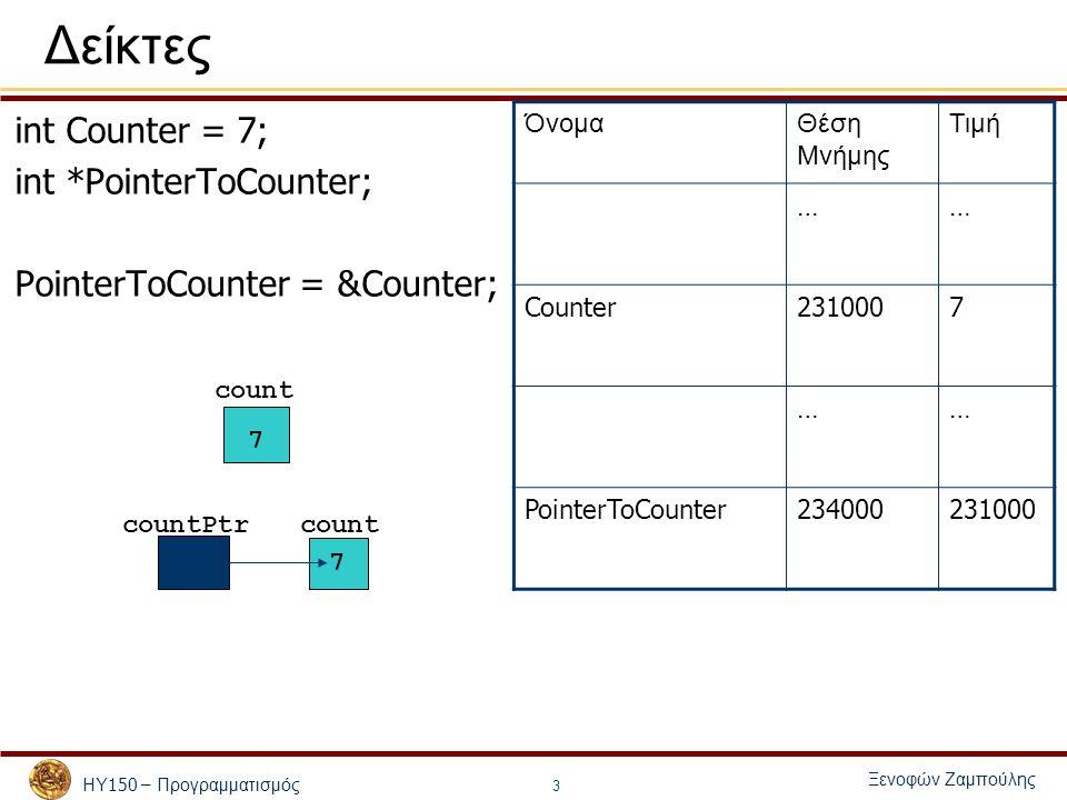 ΗΥ 150 – Προγραμματισμός Ξενοφών Ζαμπούλης 14 Αριθμητική Δεικτών Πίνακας 5 στοιχείων τύ π ου int σε μηχανή με 4 byte int s – int v[5]; – int *vPtr; vPtr = &v[0] ή vPtr = v; // δείχνει στο π ρώτο στοιχείο v[0] // vPtr στο 3000 – vPtr += 2; // vPtr στο 3008 vPtr δείχνει στο v[ 2 ] ( αύξηση κατά 2), μια και η μηχανή έχει 4 byte int s, ο π ότε δείχνει 3008 pointer variable vPtr v[0]v[1]v[2]v[4]v[3] 30003004300830123016 location