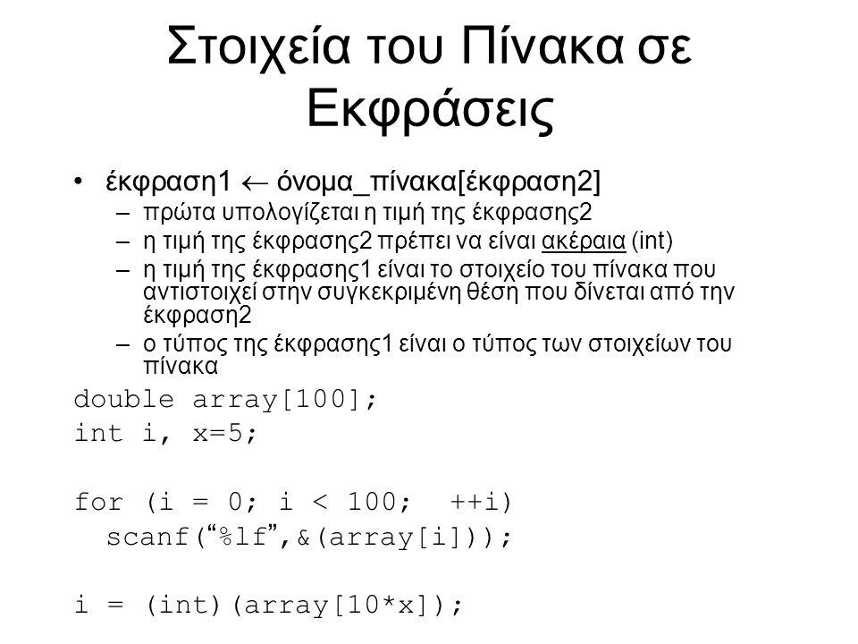Στοιχεία του Πίνακα σε Εκφράσεις έκφραση1  όνομα_πίνακα[έκφραση2] –πρώτα υπολογίζεται η τιμή της έκφρασης2 –η τιμή της έκφρασης2 πρέπει να είναι ακέραια (int) –η τιμή της έκφρασης1 είναι το στοιχείο του πίνακα που αντιστοιχεί στην συγκεκριμένη θέση που δίνεται από την έκφραση2 –ο τύπος της έκφρασης1 είναι ο τύπος των στοιχείων του πίνακα double array[100]; int i, x=5; for (i = 0; i < 100; ++i) scanf( %lf ,&(array[i])); i = (int)(array[10*x]);