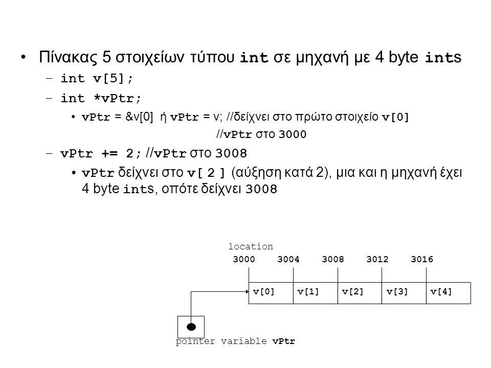 Πίνακας 5 στοιχείων τύπου int σε μηχανή με 4 byte int s –int v[5]; –int *vPtr; vPtr = &v[0] ή vPtr = v; //δείχνει στο πρώτο στοιχείο v[0] // vPtr στο 3000 –vPtr += 2; // vPtr στο 3008 vPtr δείχνει στο v[ 2 ] (αύξηση κατά 2), μια και η μηχανή έχει 4 byte int s, οπότε δείχνει 3008 pointer variable vPtr v[0]v[1]v[2]v[4]v[3] 30003004300830123016 location