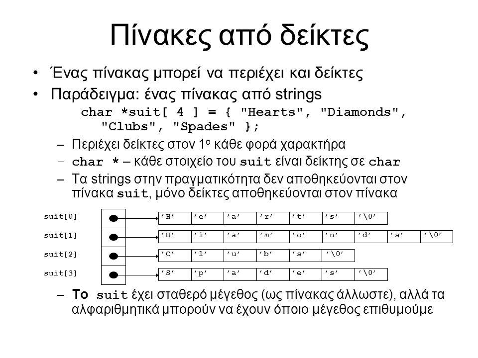 Πίνακες από δείκτες Ένας πίνακας μπορεί να περιέχει και δείκτες Παράδειγμα: ένας πίνακας από strings char *suit[ 4 ] = { Hearts , Diamonds , Clubs , Spades }; –Περιέχει δείκτες στον 1 ο κάθε φορά χαρακτήρα –char * – κάθε στοιχείο του suit είναι δείκτης σε char –Τα strings στην πραγματικότητα δεν αποθηκεύονται στον πίνακα suit, μόνο δείκτες αποθηκεύονται στον πίνακα –Το suit έχει σταθερό μέγεθος (ως πίνακας άλλωστε), αλλά τα αλφαριθμητικά μπορούν να έχουν όποιο μέγεθος επιθυμούμε suit[3] suit[2] suit[1] suit[0]'H''e''a''r''t''s' '\0' 'D''i''a''m''o''n''d''s' '\0' 'C''l''u''b''s' '\0' 'S''p''a''d''e''s' '\0'