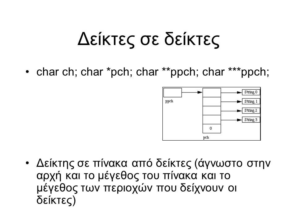 Δείκτες σε δείκτες char ch; char *pch; char **ppch; char ***ppch; Δείκτης σε πίνακα από δείκτες (άγνωστο στην αρχή και το μέγεθος του πίνακα και το μέγεθος των περιοχών που δείχνουν οι δείκτες)