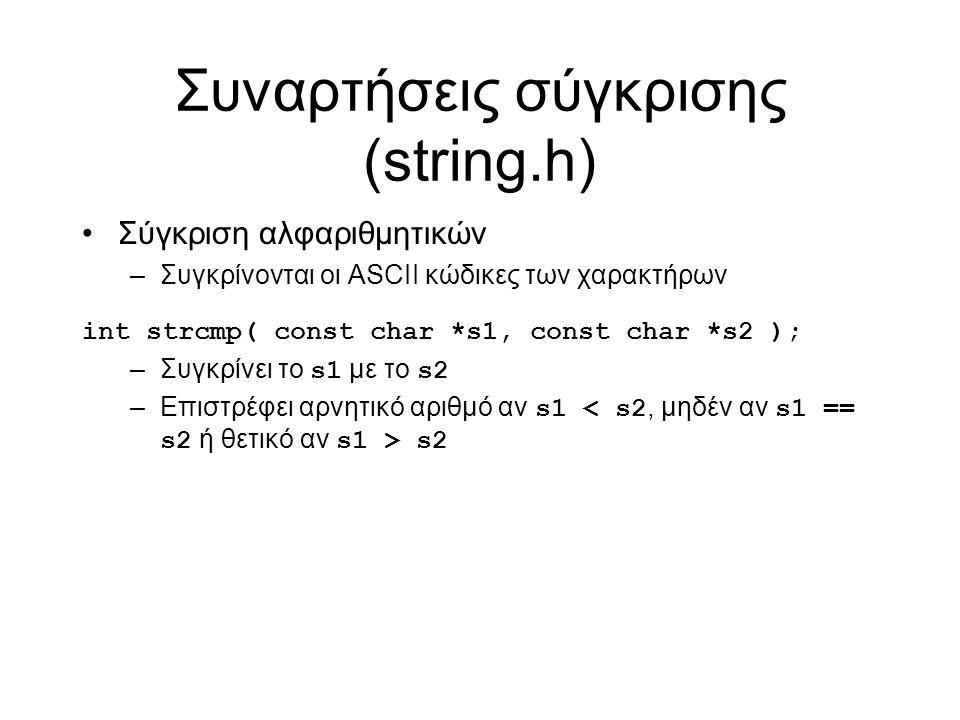 Συναρτήσεις σύγκρισης (string.h) Σύγκριση αλφαριθμητικών –Συγκρίνονται οι ASCII κώδικες των χαρακτήρων int strcmp( const char *s1, const char *s2 ); –Συγκρίνει το s1 με το s2 –Επιστρέφει αρνητικό αριθμό αν s1 s2