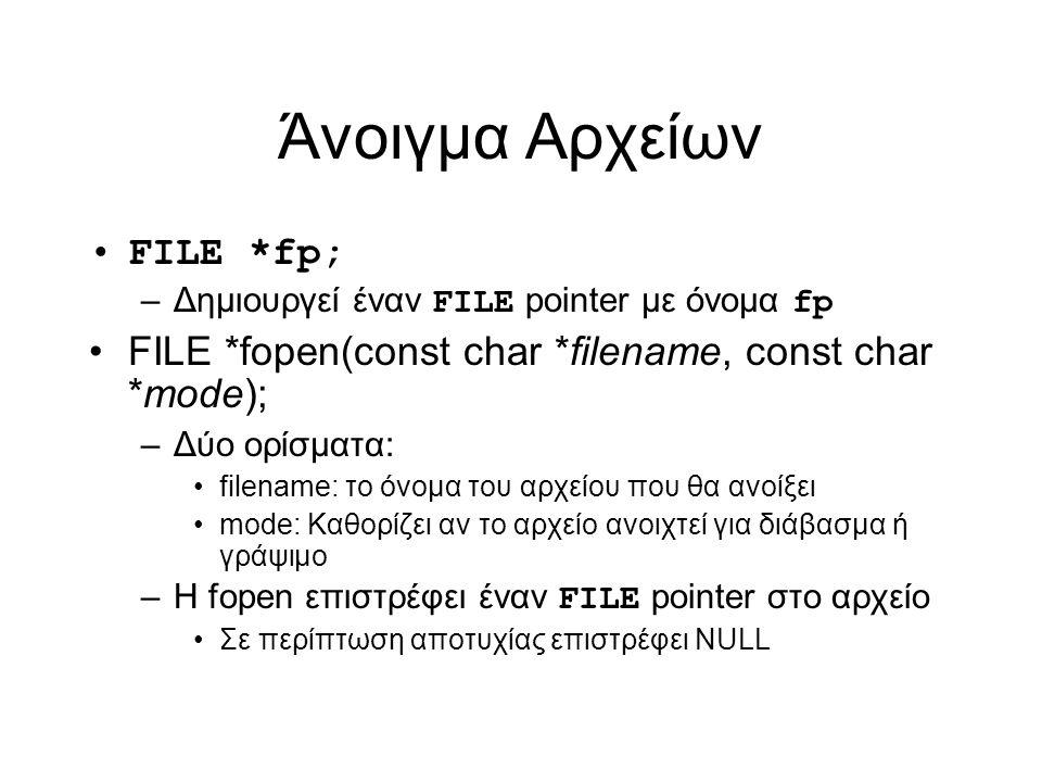 Άνοιγμα Αρχείων FILE *fp; –Δημιουργεί έναν FILE pointer με όνομα fp FILE *fopen(const char *filename, const char *mode); –Δύο ορίσματα: filename: το όνομα του αρχείου που θα ανοίξει mode: Καθορίζει αν το αρχείο ανοιχτεί για διάβασμα ή γράψιμο –Η fopen επιστρέφει έναν FILE pointer στο αρχείο Σε περίπτωση αποτυχίας επιστρέφει NULL