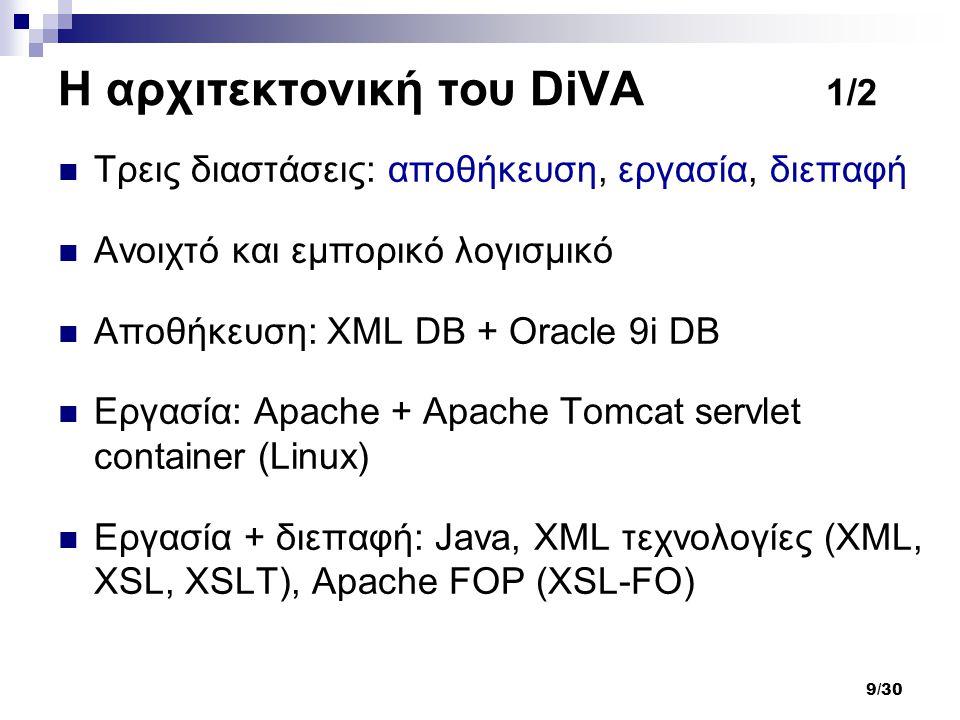9/30 Η αρχιτεκτονική του DiVA 1/2 Τρεις διαστάσεις: αποθήκευση, εργασία, διεπαφή Ανοιχτό και εμπορικό λογισμικό Αποθήκευση: XML DB + Oracle 9i DB Εργασία: Apache + Apache Tomcat servlet container (Linux) Εργασία + διεπαφή: Java, XML τεχνολογίες (XML, XSL, XSLT), Apache FOP (XSL-FO)