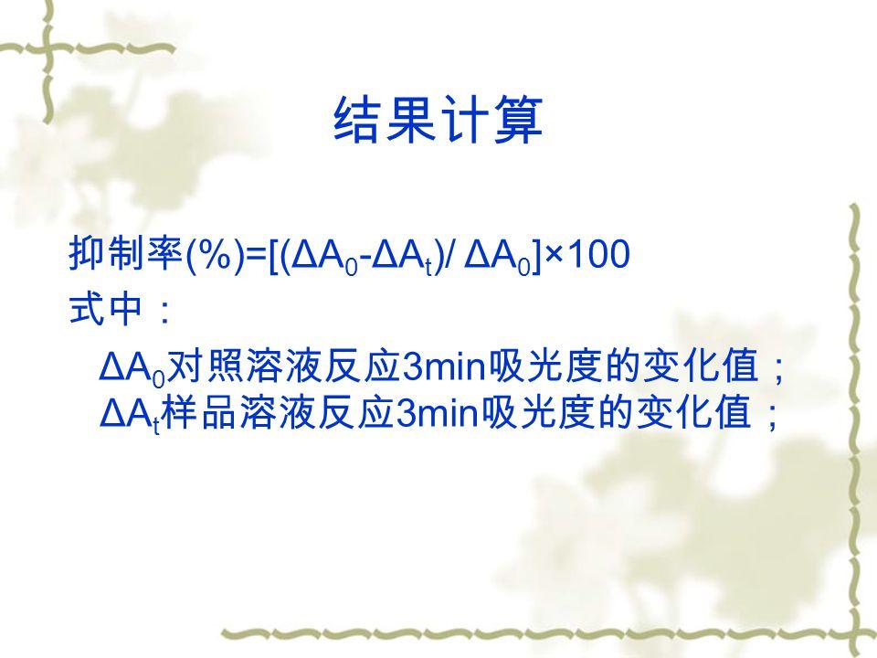 结果计算 抑制率 (%)=[(ΔA 0 -ΔA t )/ ΔA 0 ]×100 式中: ΔA 0 对照溶液反应 3min 吸光度的变化值; ΔA t 样品溶液反应 3min 吸光度的变化值;