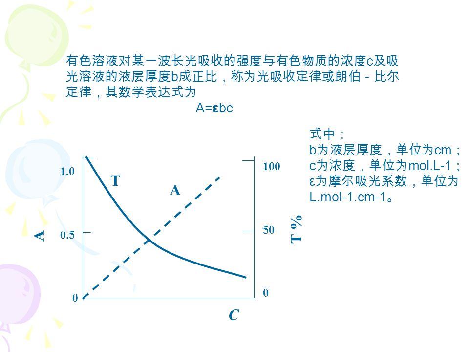 有色溶液对某一波长光吸收的强度与有色物质的浓度 c 及吸 光溶液的液层厚度 b 成正比,称为光吸收定律或朗伯-比尔 定律,其数学表达式为 A=εbc 1.0 0.5 0 A C A 100 50 0 T % T 式中: b 为液层厚度,单位为 cm ; c 为浓度,单位为 mol.L-1 ; ε 为摩尔吸光系数,单位为 L.mol-1.cm-1 。