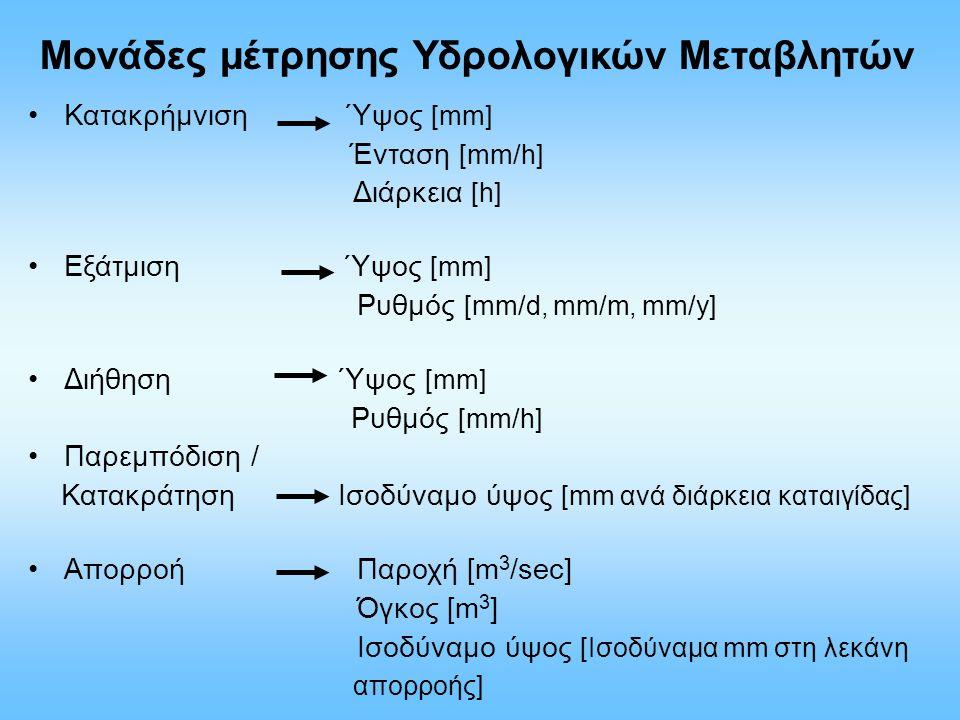 Κατακρήμνιση Ύψος [mm] Ένταση [mm/h] Διάρκεια [h] Εξάτμιση Ύψος [mm] Ρυθμός [mm/d, mm/m, mm/y] Διήθηση Ύψος [mm] Ρυθμός [mm/h] Παρεμπόδιση / Κατακράτηση Ισοδύναμο ύψος [mm ανά διάρκεια καταιγίδας] Απορροή Παροχή [m 3 /sec] Όγκος [m 3 ] Ισοδύναμο ύψος [Ισοδύναμα mm στη λεκάνη απορροής] Μονάδες μέτρησης Υδρολογικών Μεταβλητών