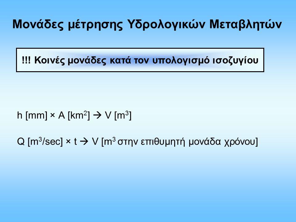!!! Κοινές μονάδες κατά τον υπολογισμό ισοζυγίου h [mm] × A [km 2 ]  V [m 3 ] Q [m 3 /sec] × t  V [m 3 στην επιθυμητή μονάδα χρόνου] Μονάδες μέτρηση