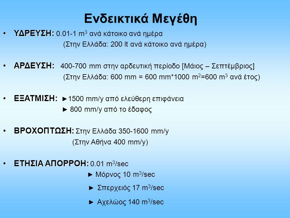 Ενδεικτικά Μεγέθη ΥΔΡΕΥΣΗ:ΥΔΡΕΥΣΗ: 0.01-1 m 3 ανά κάτοικο ανά ημέρα (Στην Ελλάδα: 200 lt ανά κάτοικο ανά ημέρα) ΑΡΔΕΥΣΗ:ΑΡΔΕΥΣΗ: 400-700 mm στην αρδευτική περίοδο [Μάιος – Σεπτέμβριος] (Στην Ελλάδα: 600 mm = 600 mm*1000 m 2 =600 m 3 ανά έτος) ΕΞΑΤΜΙΣΗ:ΕΞΑΤΜΙΣΗ: ► 1500 mm/y από ελεύθερη επιφάνεια ► 800 mm/y από το έδαφος ΒΡΟΧΟΠΤΩΣΗ:ΒΡΟΧΟΠΤΩΣΗ: Στην Ελλάδα 350-1600 mm/y (Στην Αθήνα 400 mm/y) ΕΤΗΣΙΑ ΑΠΟΡΡΟΗ:ΕΤΗΣΙΑ ΑΠΟΡΡΟΗ: 0.01 m 3 /sec ► Μόρνος 10 m 3 /sec ► Σπερχειός 17 m 3 /sec ► Αχελώος 140 m 3 /sec