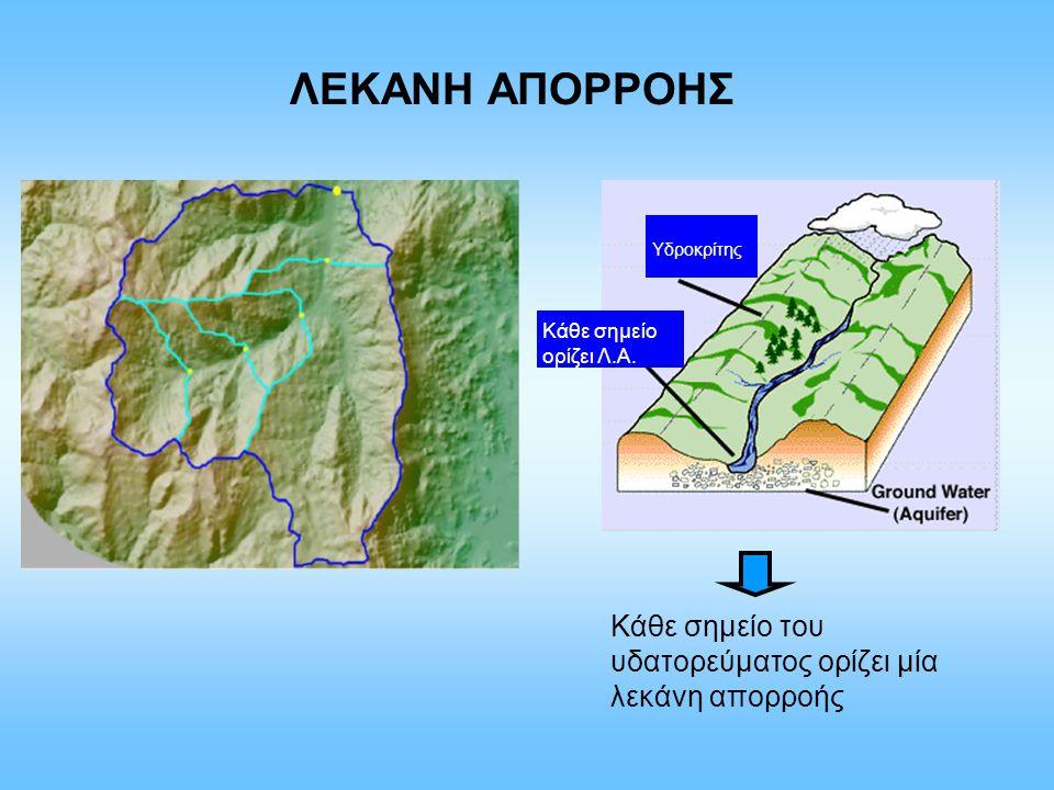 ΛΕΚΑΝΗ ΑΠΟΡΡΟΗΣ Υδροκρίτης Κάθε σημείο ορίζει Λ.Α. Κάθε σημείο του υδατορεύματος ορίζει μία λεκάνη απορροής