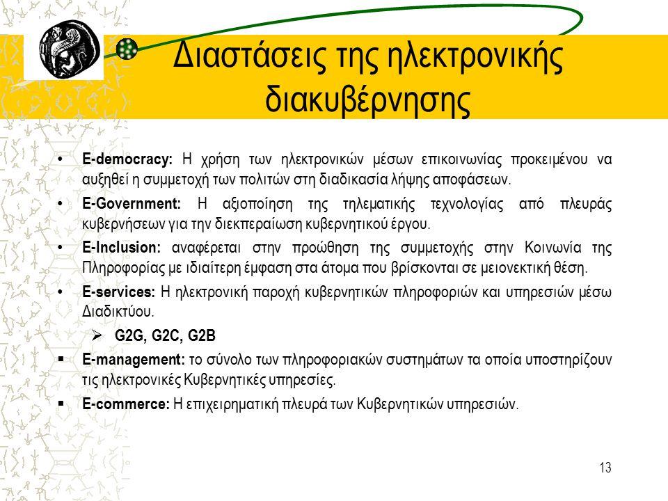 13 Διαστάσεις της ηλεκτρονικής διακυβέρνησης E-democracy: Η χρήση των ηλεκτρονικών μέσων επικοινωνίας προκειμένου να αυξηθεί η συμμετοχή των πολιτών στη διαδικασία λήψης αποφάσεων.