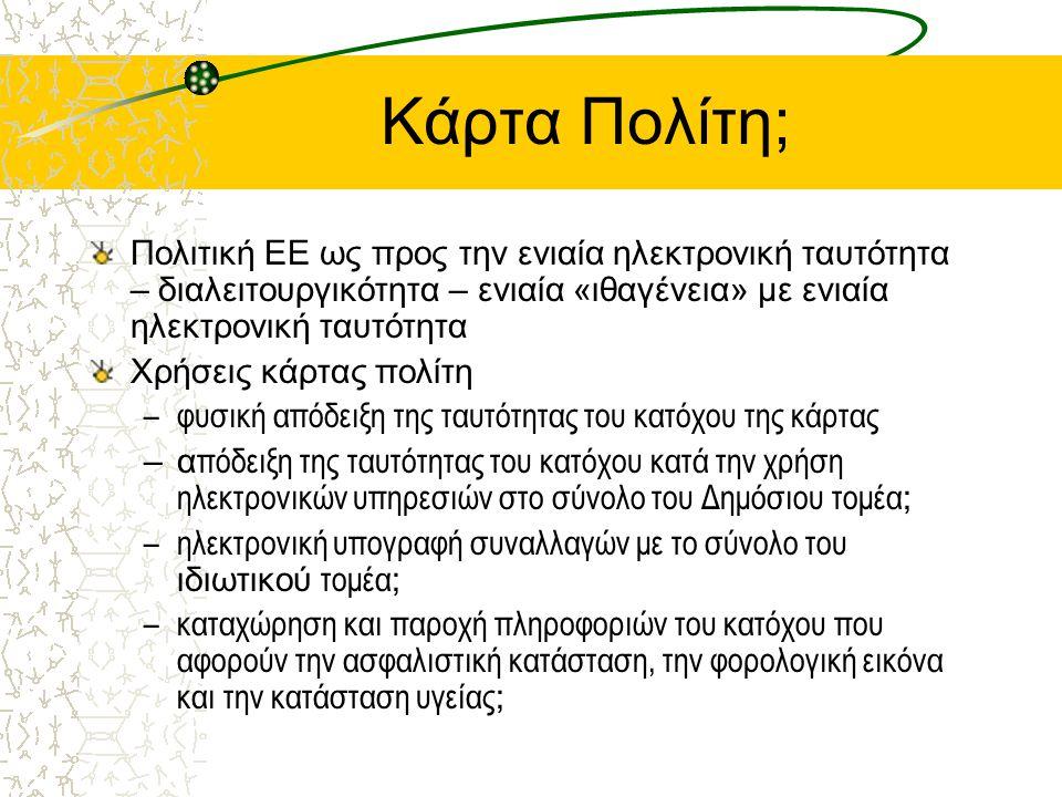 Κάρτα Πολίτη; Πολιτική ΕΕ ως προς την ενιαία ηλεκτρονική ταυτότητα – διαλειτουργικότητα – ενιαία «ιθαγένεια» με ενιαία ηλεκτρονική ταυτότητα Χρήσεις κ