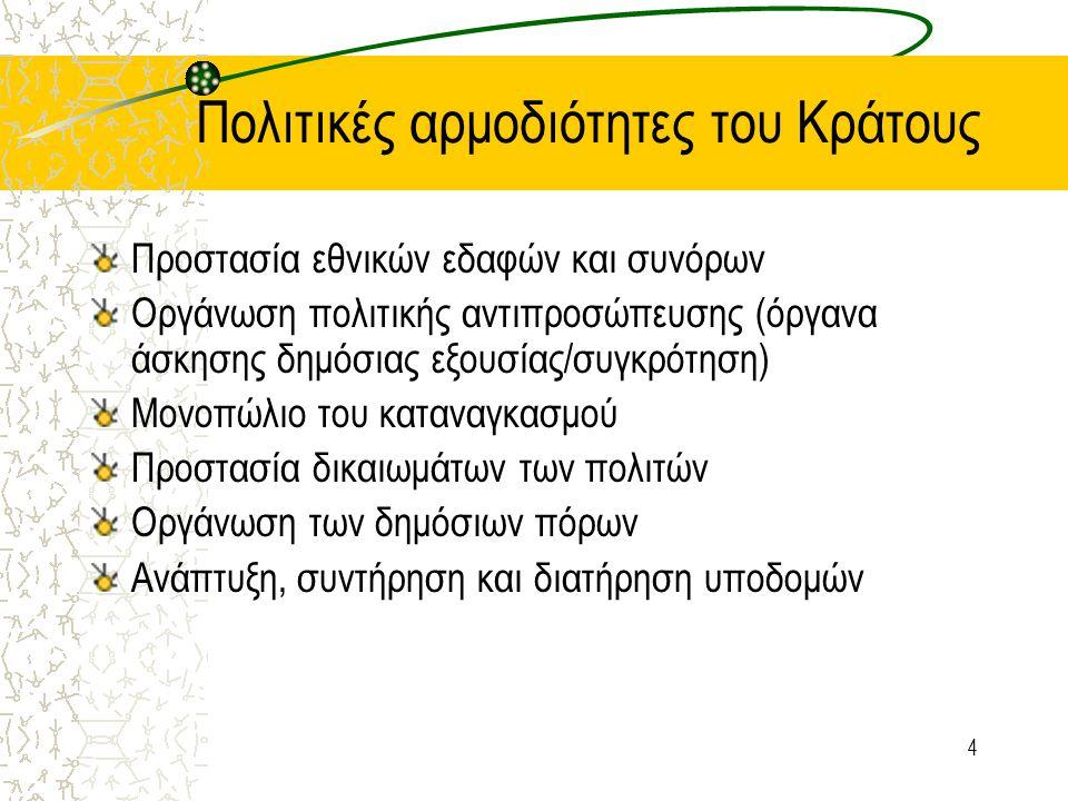 4 Πολιτικές αρμοδιότητες του Κράτους Προστασία εθνικών εδαφών και συνόρων Οργάνωση πολιτικής αντιπροσώπευσης (όργανα άσκησης δημόσιας εξουσίας/συγκρότηση) Μονοπώλιο του καταναγκασμού Προστασία δικαιωμάτων των πολιτών Οργάνωση των δημόσιων πόρων Ανάπτυξη, συντήρηση και διατήρηση υποδομών