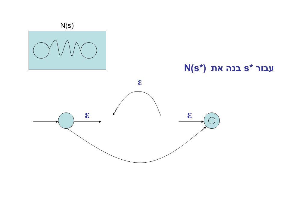 עבור s* בנה את N(s*) N(s) εε ε