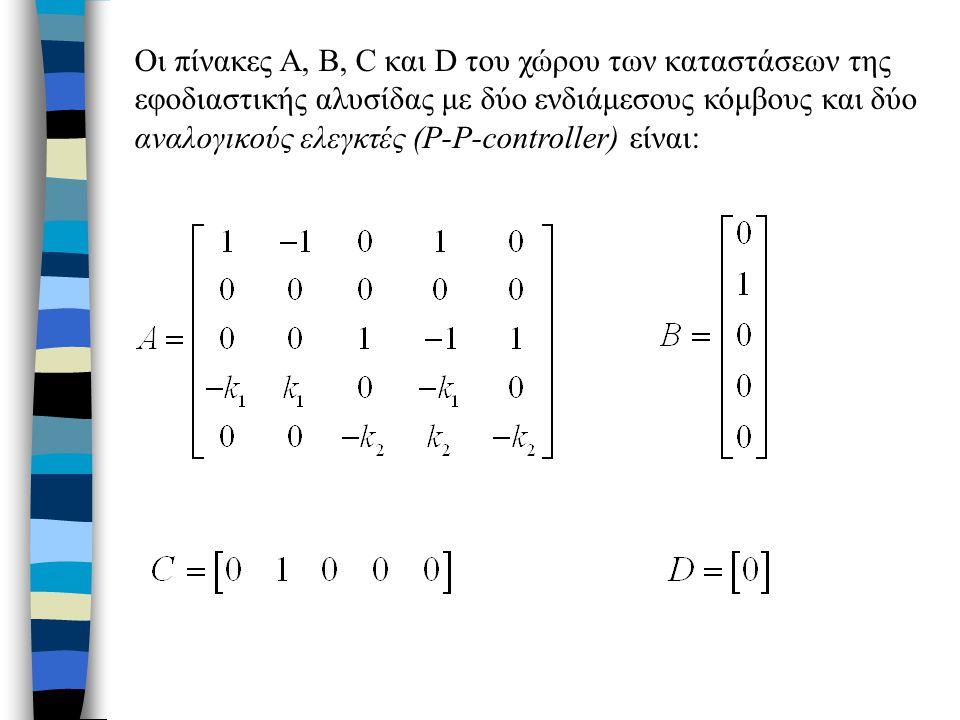 Οι πίνακες Α, Β, C και D του χώρου των καταστάσεων της εφοδιαστικής αλυσίδας με δύο ενδιάμεσους κόμβους και δύο αναλογικούς ελεγκτές (P-P-controller) είναι: