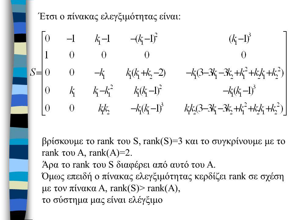 Έτσι ο πίνακας ελεγξιμότητας είναι: βρίσκουμε το rank του S, rank(S)=3 και το συγκρίνουμε με το rank του Α, rank(A)=2.
