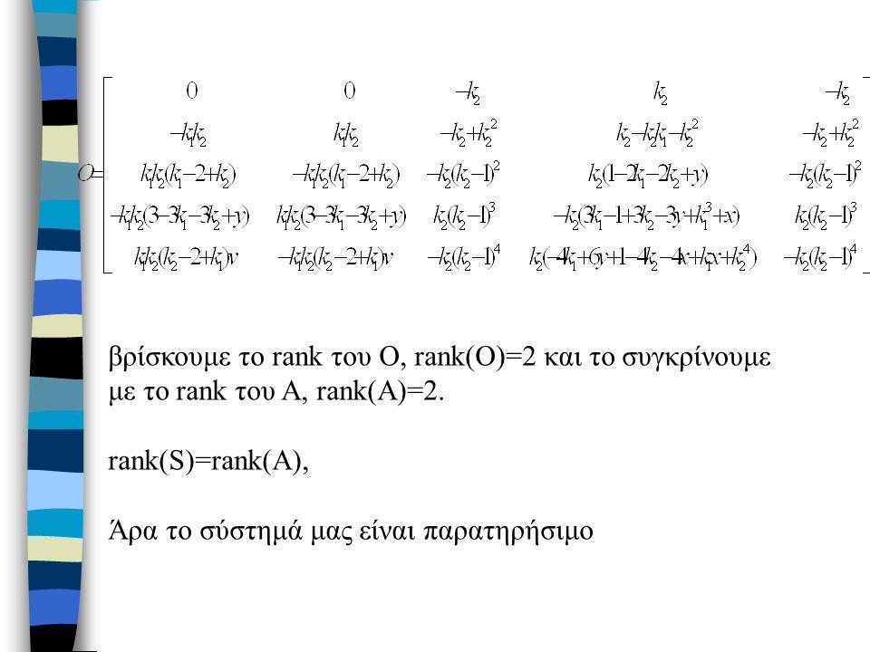 βρίσκουμε το rank του Ο, rank(Ο)=2 και το συγκρίνουμε με το rank του Α, rank(A)=2.