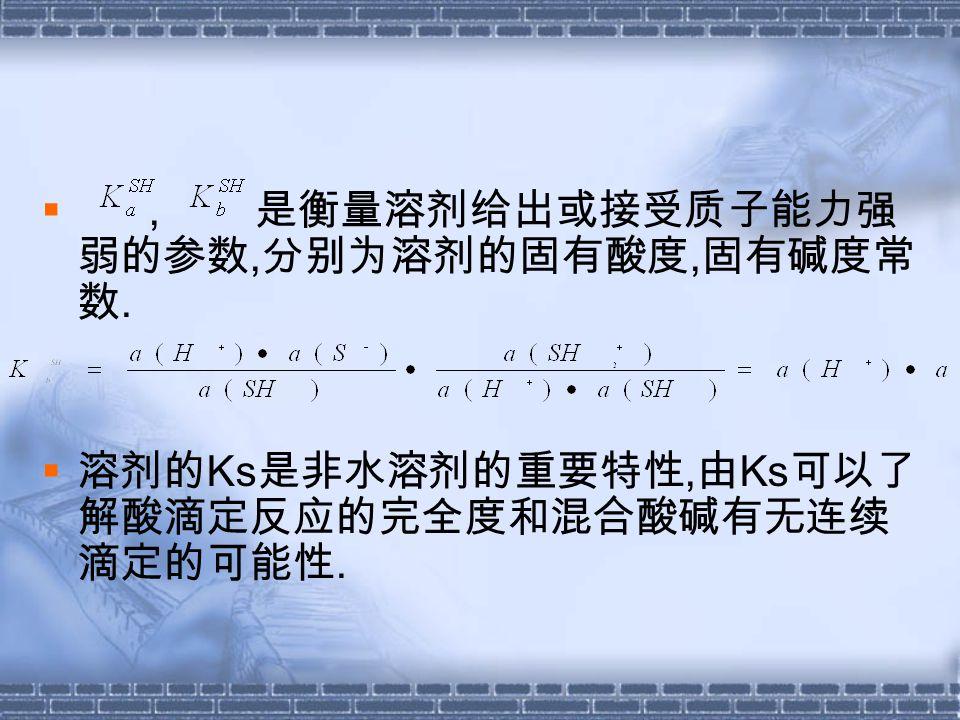 ( 三 ) 溶剂酸碱性对物质的酸碱性强弱 的影响  物质的酸碱性的强弱不仅决定于物质的本性, 也与溶剂的酸碱性有关。  固有酸度 Ka HA ,固有碱度 Kb A