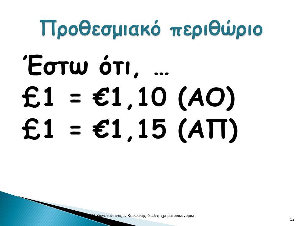 Έστω ότι, … £1 = €1,10 (ΑΟ) £1 = €1,15 (ΑΠ) © Κωνσταντίνος Ι. Καρφάκης διεθνή χρηματοοικονομική 12